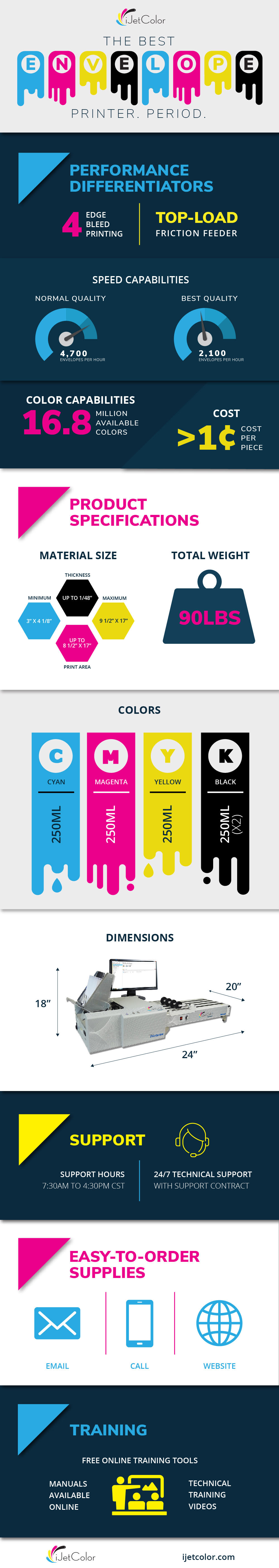 ijetcolor differentiators infographic.jpg